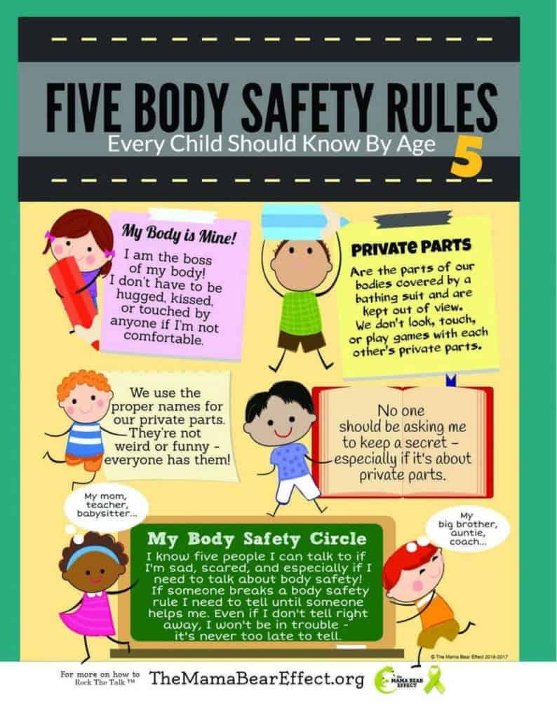 5 Body Safety Rules